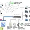 中小机房环境监控系统