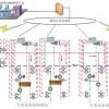 热力站节能监控系统